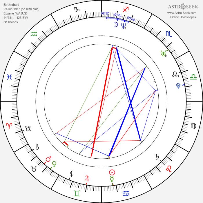 Bradley Stryker - Astrology Natal Birth Chart