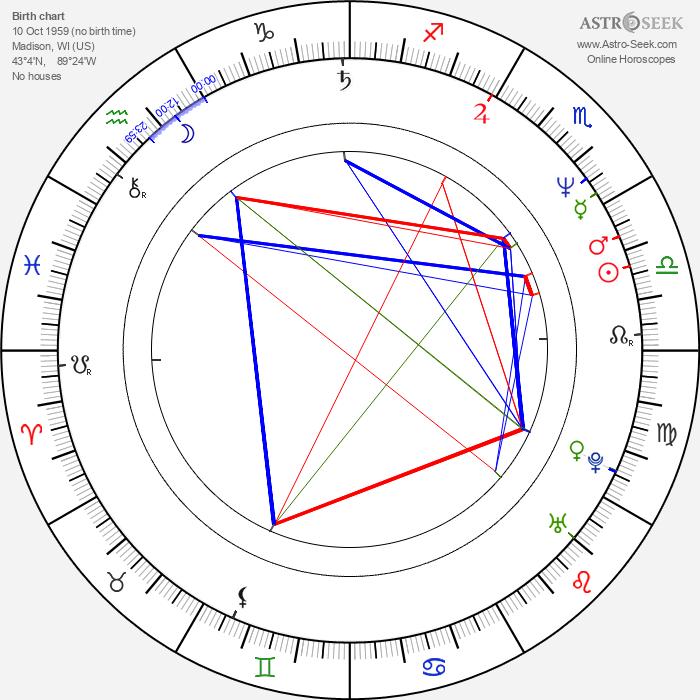 Bradley Whitford - Astrology Natal Birth Chart