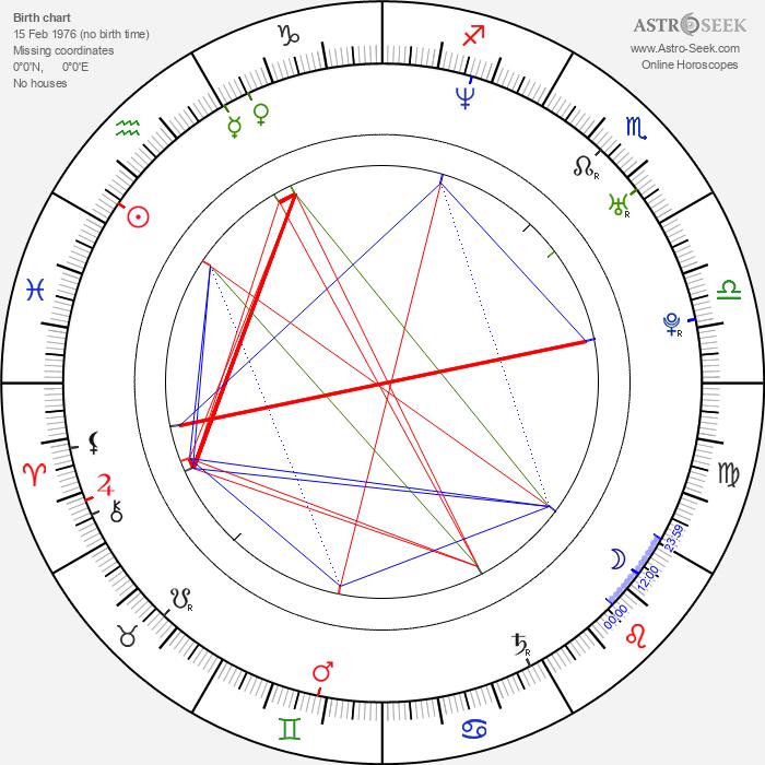 Brandon Boyd - Astrology Natal Birth Chart