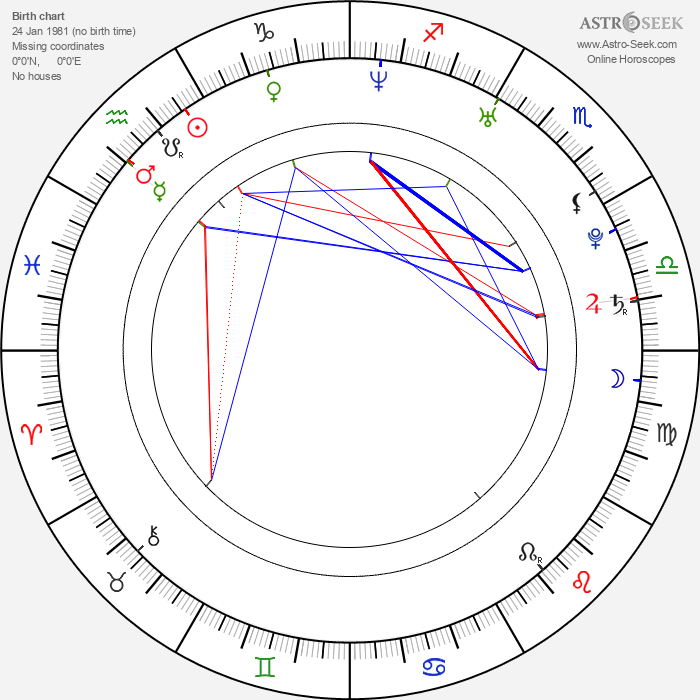 Brandon Henschel - Astrology Natal Birth Chart