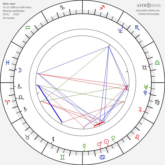 Brandon Iron - Astrology Natal Birth Chart