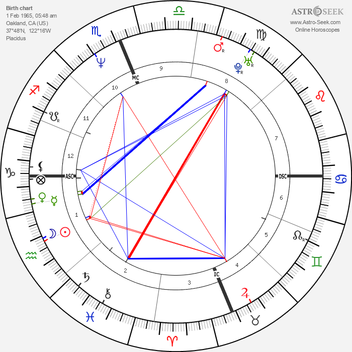 Brandon Lee - Astrology Natal Birth Chart