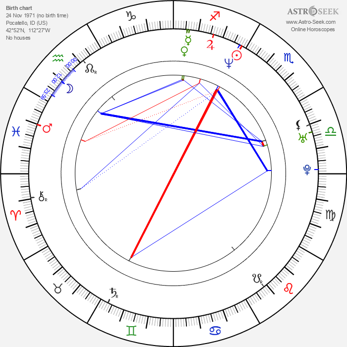 Brandon Molale - Astrology Natal Birth Chart