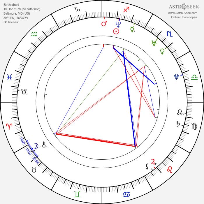 Brandon Novak - Astrology Natal Birth Chart