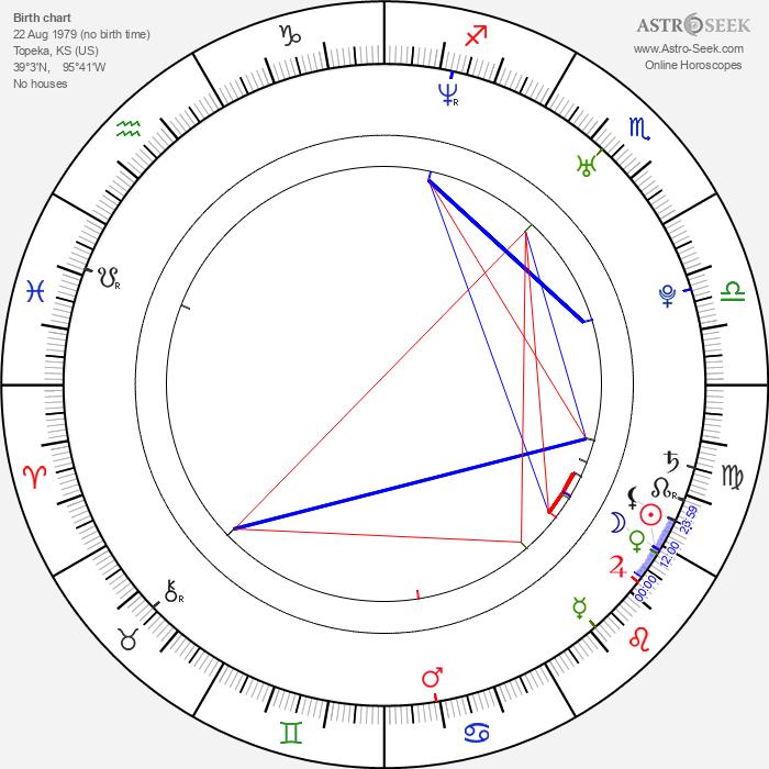 Brandon Quintin Adams - Astrology Natal Birth Chart