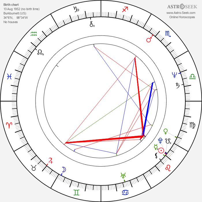 Brandon Smith - Astrology Natal Birth Chart