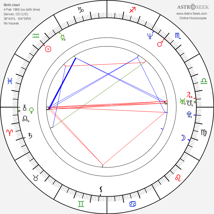 Brandy Ledford - Astrology Natal Birth Chart