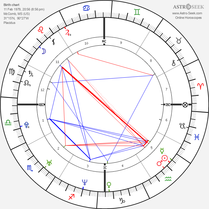 Brandy Norwood - Astrology Natal Birth Chart