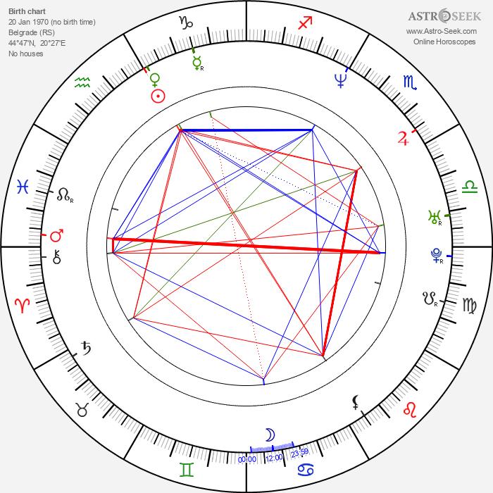 Branka Katić - Astrology Natal Birth Chart