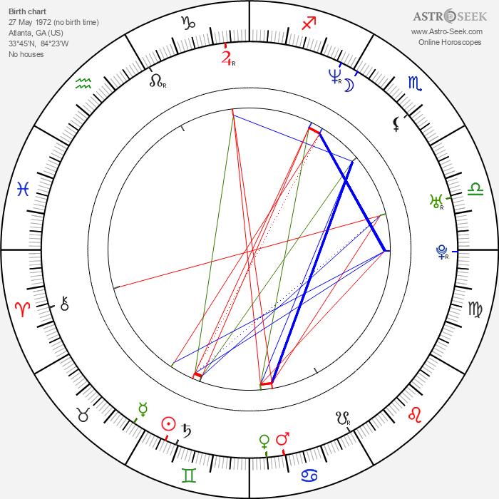 Brannon Bates - Astrology Natal Birth Chart