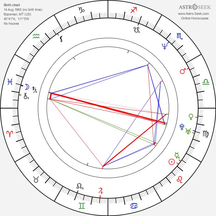 Brannon Braga - Astrology Natal Birth Chart