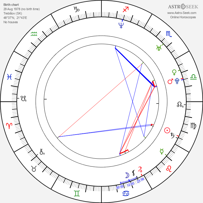 Braňo 'Bruno' Ciberej - Astrology Natal Birth Chart