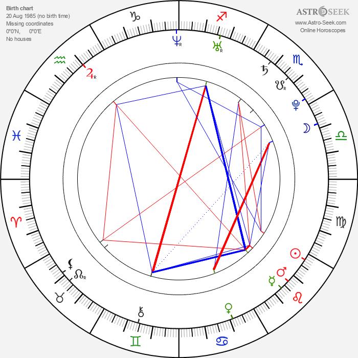 Brant Daugherty - Astrology Natal Birth Chart