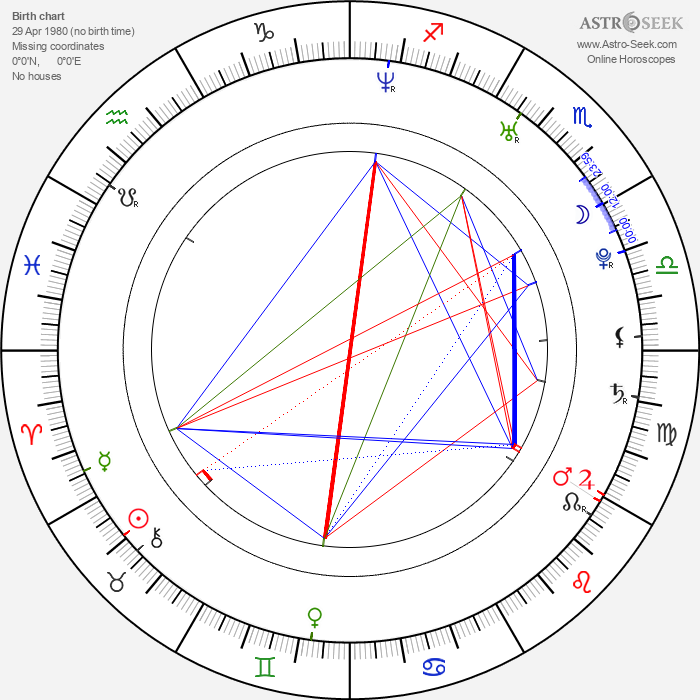Bre Blair - Astrology Natal Birth Chart