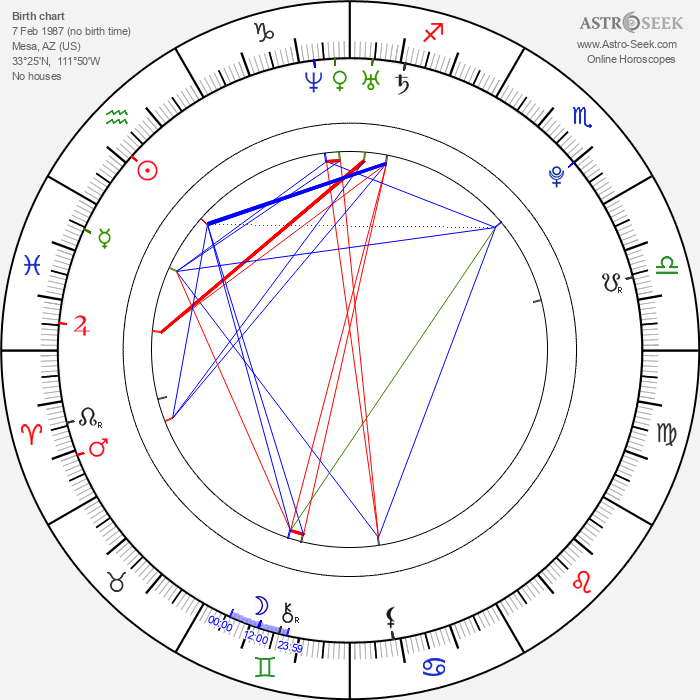 Brea Bennett - Astrology Natal Birth Chart