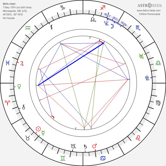 Breckin Meyer - Astrology Natal Birth Chart