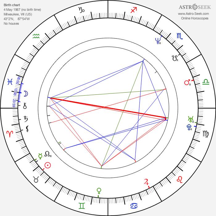 Bree Brooks - Astrology Natal Birth Chart