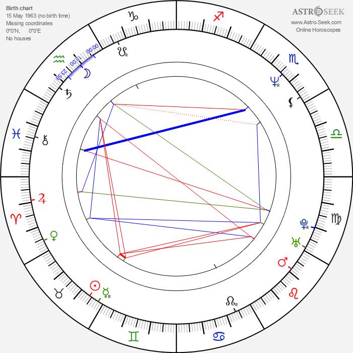 Brenda Bakke - Astrology Natal Birth Chart
