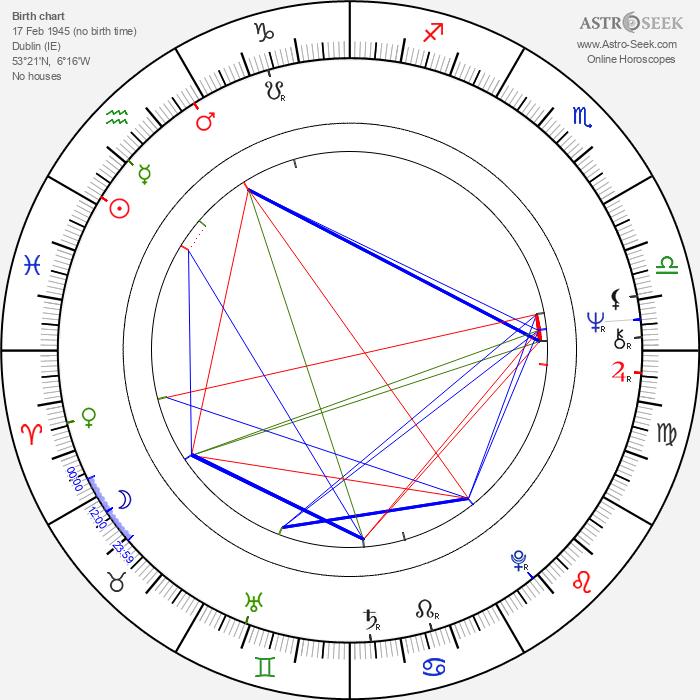 Brenda Fricker - Astrology Natal Birth Chart
