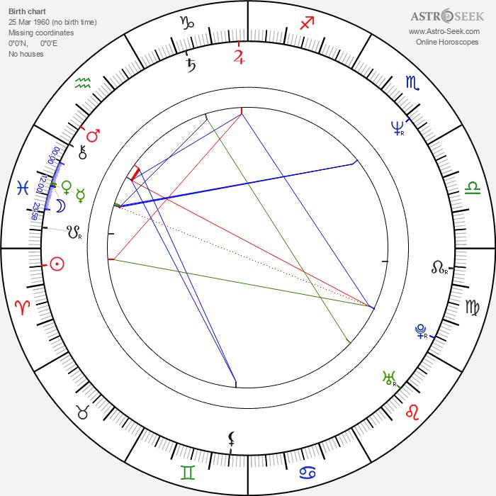 Brenda Strong - Astrology Natal Birth Chart