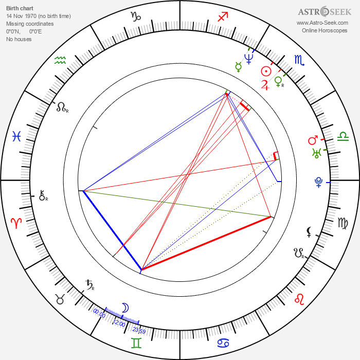 Brendan Benson - Astrology Natal Birth Chart
