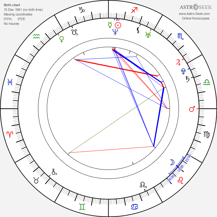 Brendan Fletcher - Astrology Natal Birth Chart