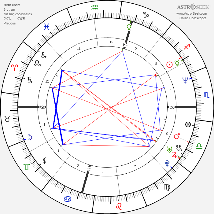 Brendan Fraser - Astrology Natal Birth Chart