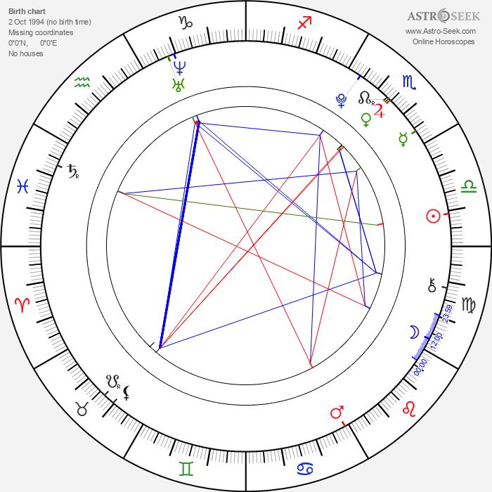 Brendan Meyer - Astrology Natal Birth Chart