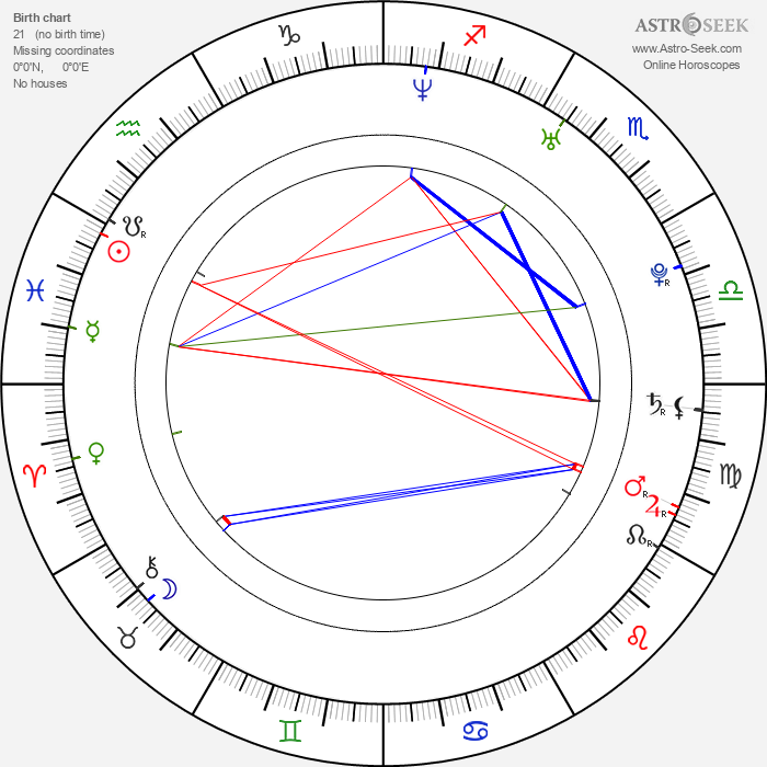 Brendan Sexton III - Astrology Natal Birth Chart