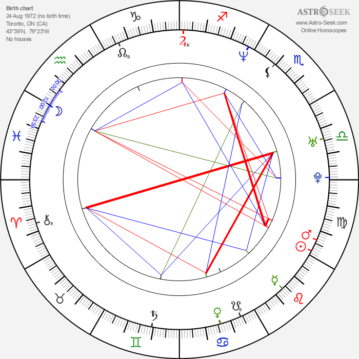 Brendan Wall - Astrology Natal Birth Chart