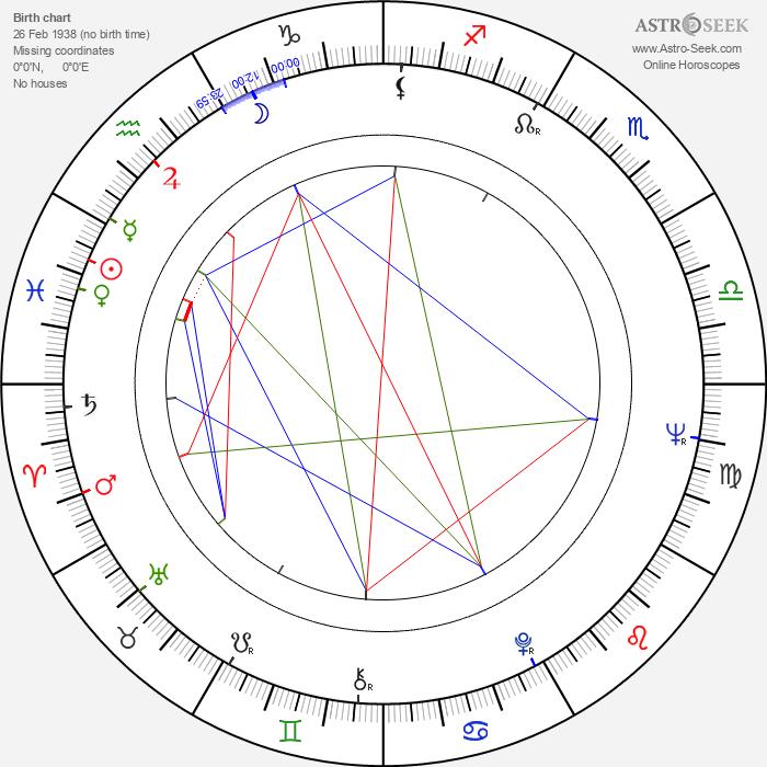 Brendon Boone - Astrology Natal Birth Chart