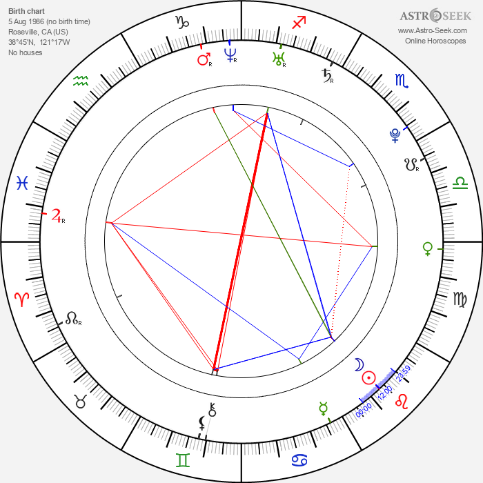 Brendon Ryan Barrett - Astrology Natal Birth Chart