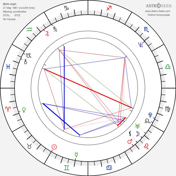 Brent Briscoe - Astrology Natal Birth Chart