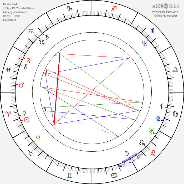 Brent Hinkley - Astrology Natal Birth Chart