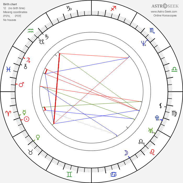 Brent Hinkley - Astrology Natal Birth Chart