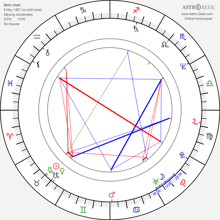 Brent Matthews - Astrology Natal Birth Chart