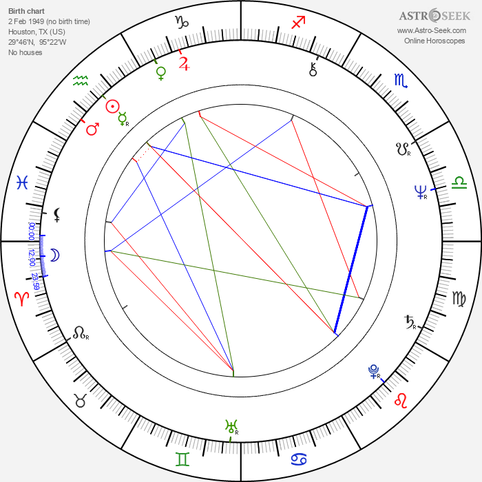Brent Spiner - Astrology Natal Birth Chart