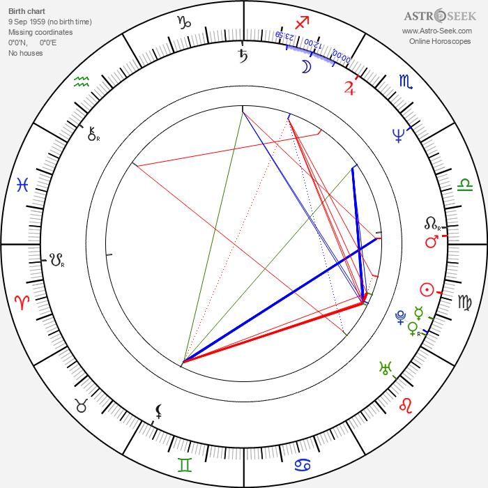 Brent Stait - Astrology Natal Birth Chart