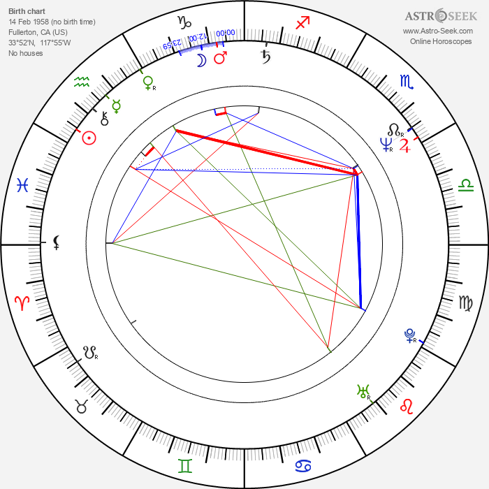 Bret Culpepper - Astrology Natal Birth Chart