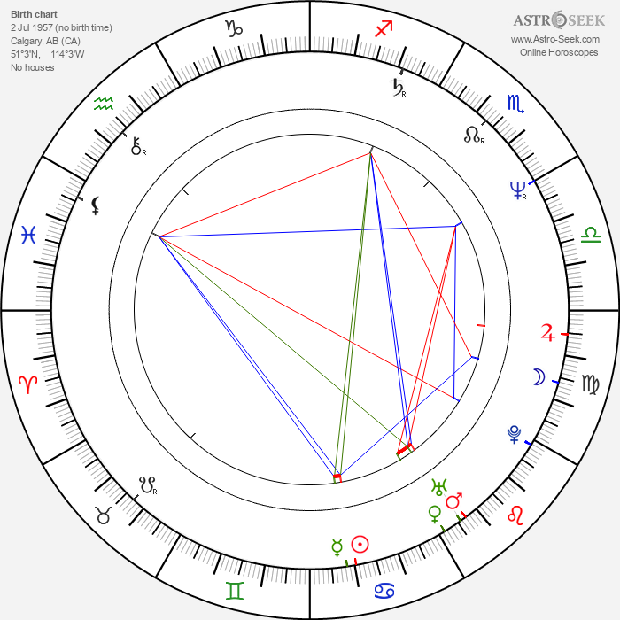 Bret Hart - Astrology Natal Birth Chart