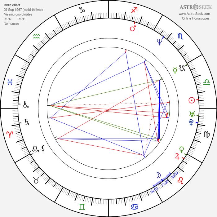 Brett Anderson - Astrology Natal Birth Chart
