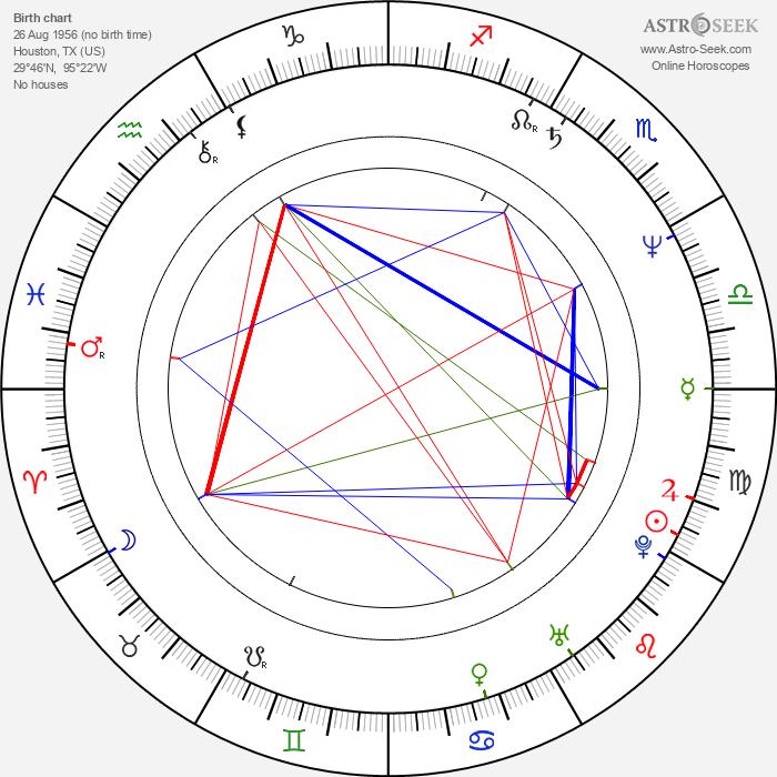 Brett Cullen - Astrology Natal Birth Chart