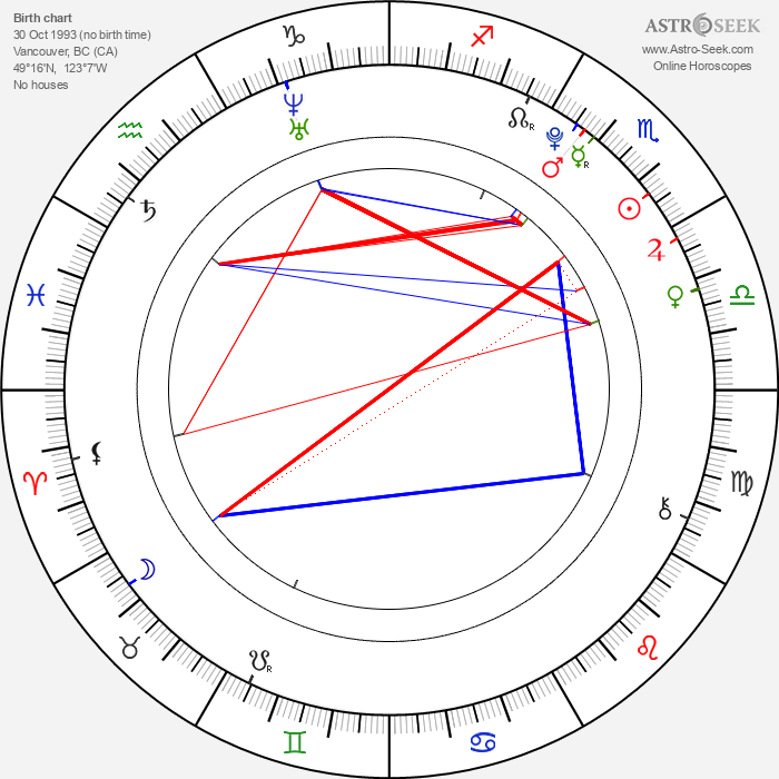 Brett Kelly - Astrology Natal Birth Chart