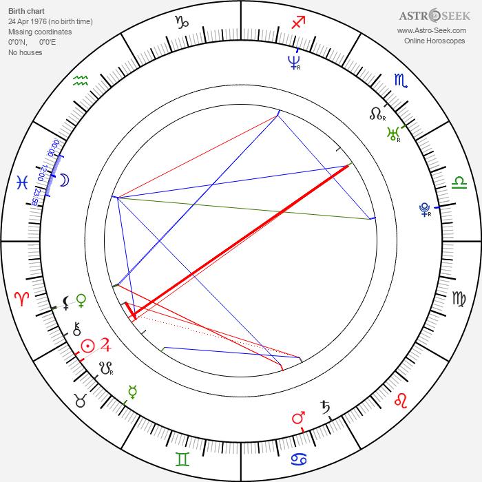 Brett Lear - Astrology Natal Birth Chart