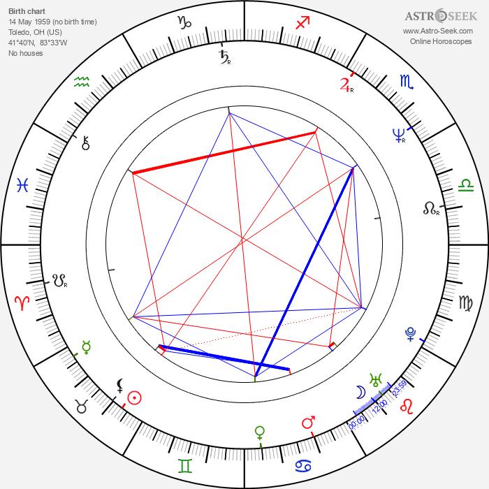 Brett Leonard - Astrology Natal Birth Chart