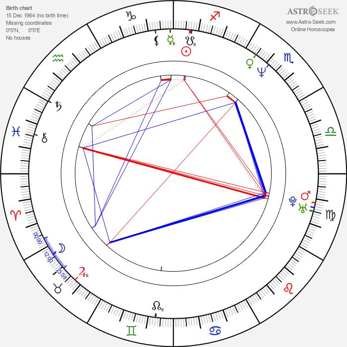 Brett Rickaby - Astrology Natal Birth Chart