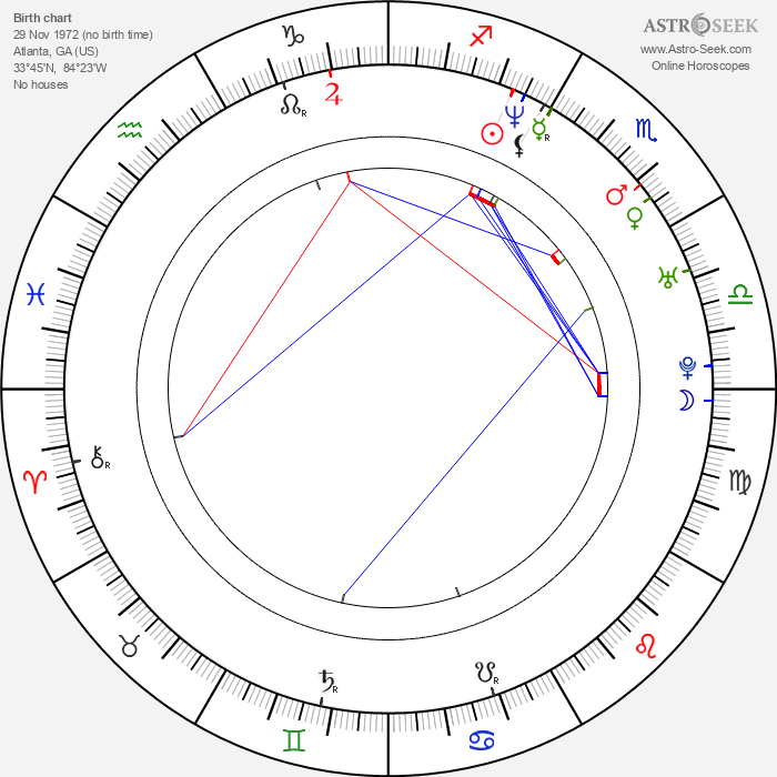 Brian Baumgartner - Astrology Natal Birth Chart