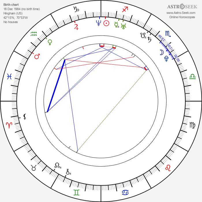 Brian Boyle - Astrology Natal Birth Chart