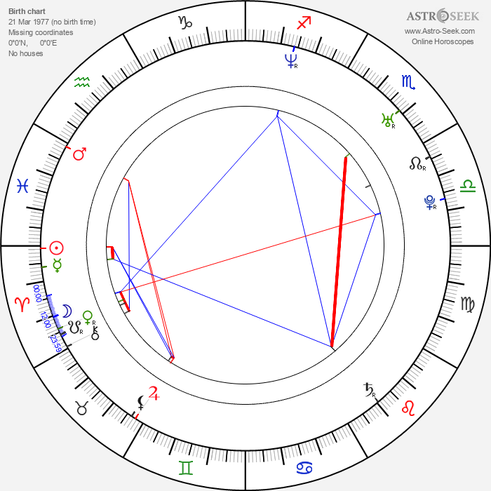 Brian Clement - Astrology Natal Birth Chart