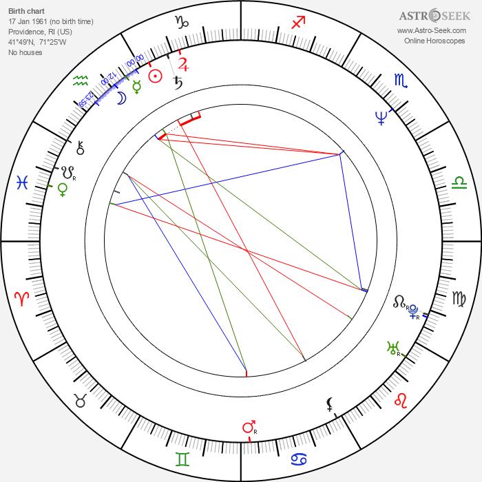 Brian Helgeland - Astrology Natal Birth Chart